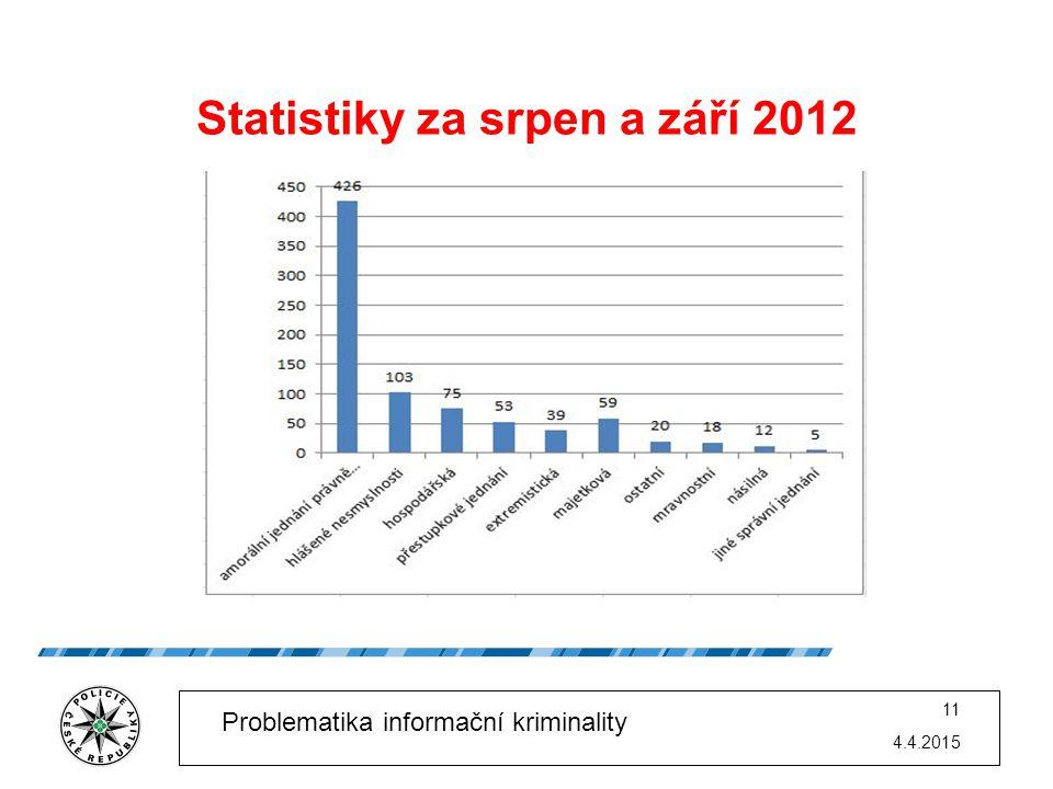 4.4.2015 11 Problematika informační kriminality Statistiky za srpen a září 2012