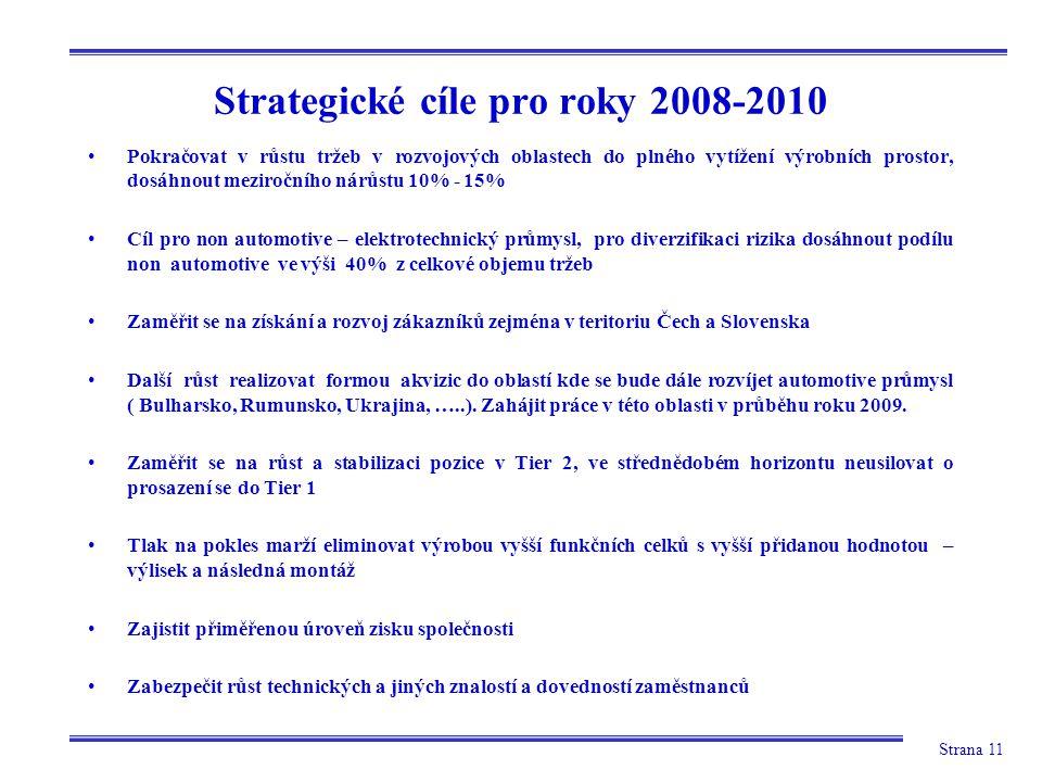 Strana 11 Strategické cíle pro roky 2008-2010 Pokračovat v růstu tržeb v rozvojových oblastech do plného vytížení výrobních prostor, dosáhnout meziročního nárůstu 10% - 15% Cíl pro non automotive – elektrotechnický průmysl, pro diverzifikaci rizika dosáhnout podílu non automotive ve výši 40% z celkové objemu tržeb Zaměřit se na získání a rozvoj zákazníků zejména v teritoriu Čech a Slovenska Další růst realizovat formou akvizic do oblastí kde se bude dále rozvíjet automotive průmysl ( Bulharsko, Rumunsko, Ukrajina, …..).