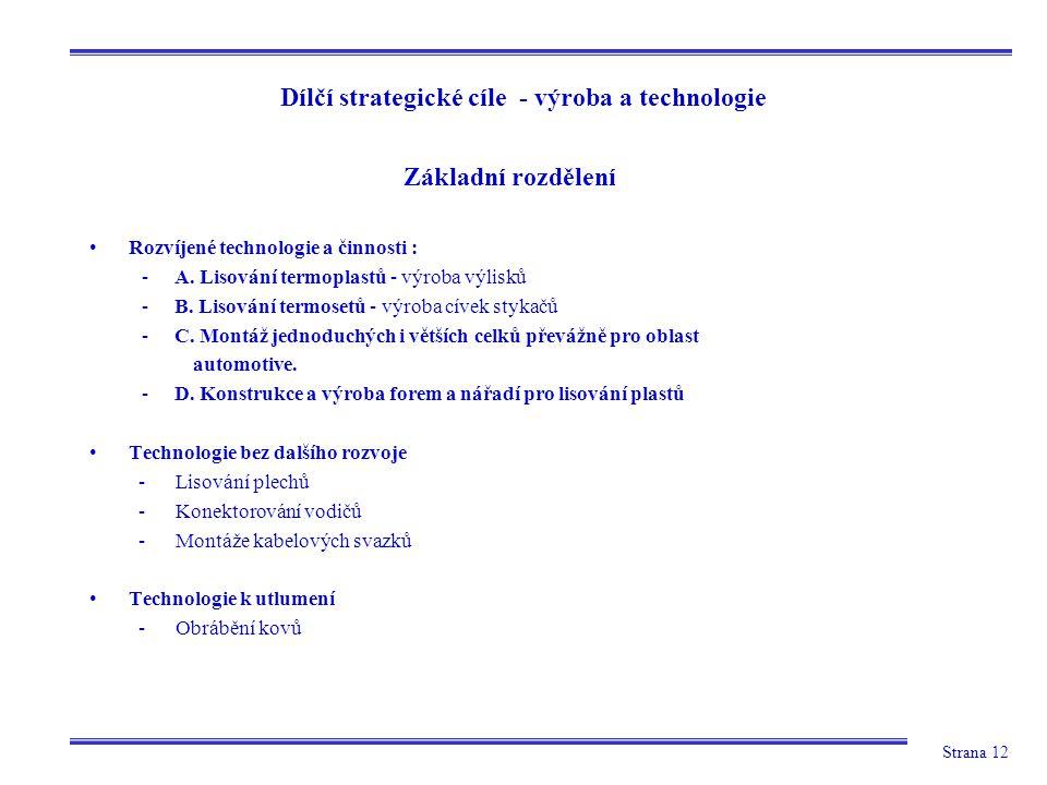 Strana 12 Dílčí strategické cíle - výroba a technologie Základní rozdělení Rozvíjené technologie a činnosti : -A.