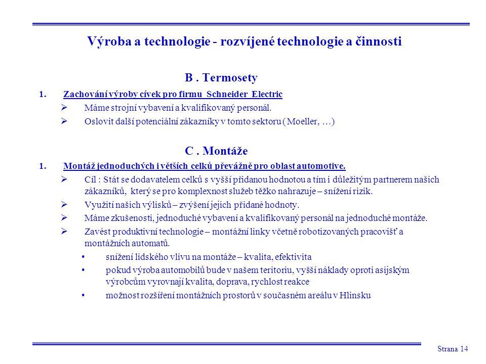 Strana 14 Výroba a technologie - rozvíjené technologie a činnosti B.