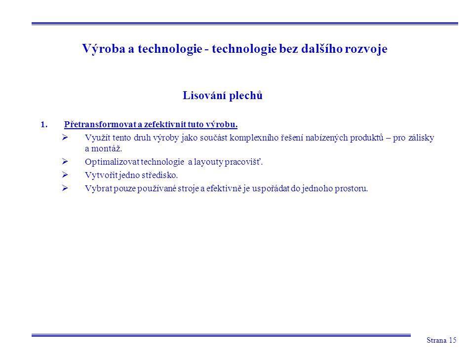 Strana 15 Výroba a technologie - technologie bez dalšího rozvoje Lisování plechů 1.Přetransformovat a zefektivnit tuto výrobu.