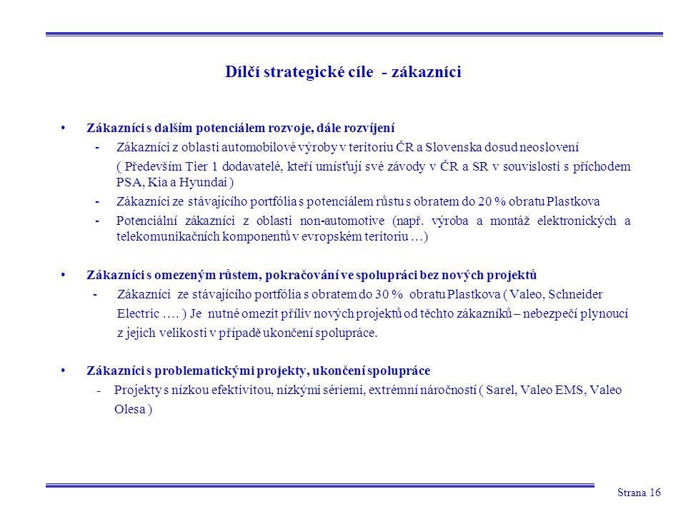 Strana 16 Dílčí strategické cíle - zákazníci Zákazníci s dalším potenciálem rozvoje, dále rozvíjení -Zákazníci z oblasti automobilové výroby v teritoriu ČR a Slovenska dosud neoslovení ( Především Tier 1 dodavatelé, kteří umísťují své závody v ČR a SR v souvislosti s příchodem PSA, Kia a Hyundai ) -Zákazníci ze stávajícího portfólia s potenciálem růstu s obratem do 20 % obratu Plastkova -Potenciální zákazníci z oblasti non-automotive (např.