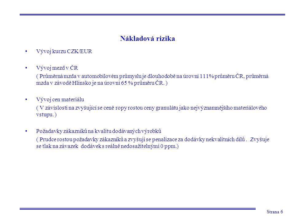 Strana 6 Nákladová rizika Vývoj kurzu CZK/EUR Vývoj mezd v ČR ( Průměrná mzda v automobilovém průmyslu je dlouhodobě na úrovni 111% průměru ČR, průměrná mzda v závodě Hlinsko je na úrovni 65 % průměru ČR.
