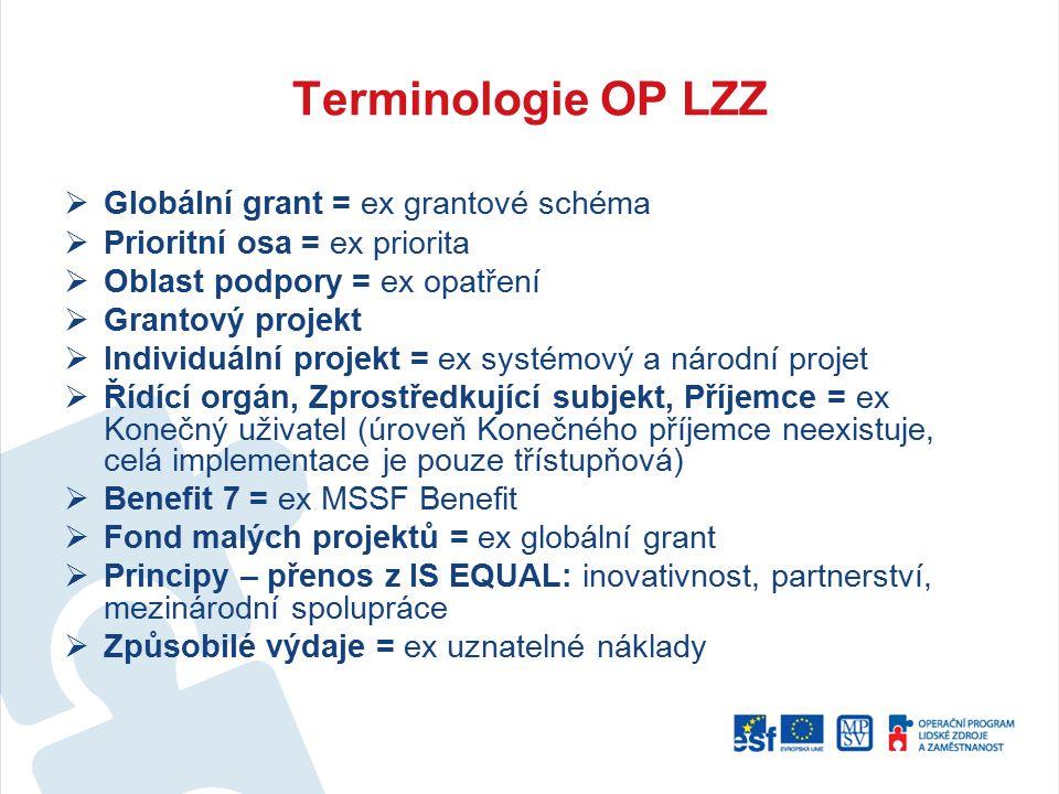 Terminologie OP LZZ  Globální grant = ex grantové schéma  Prioritní osa = ex priorita  Oblast podpory = ex opatření  Grantový projekt  Individuál