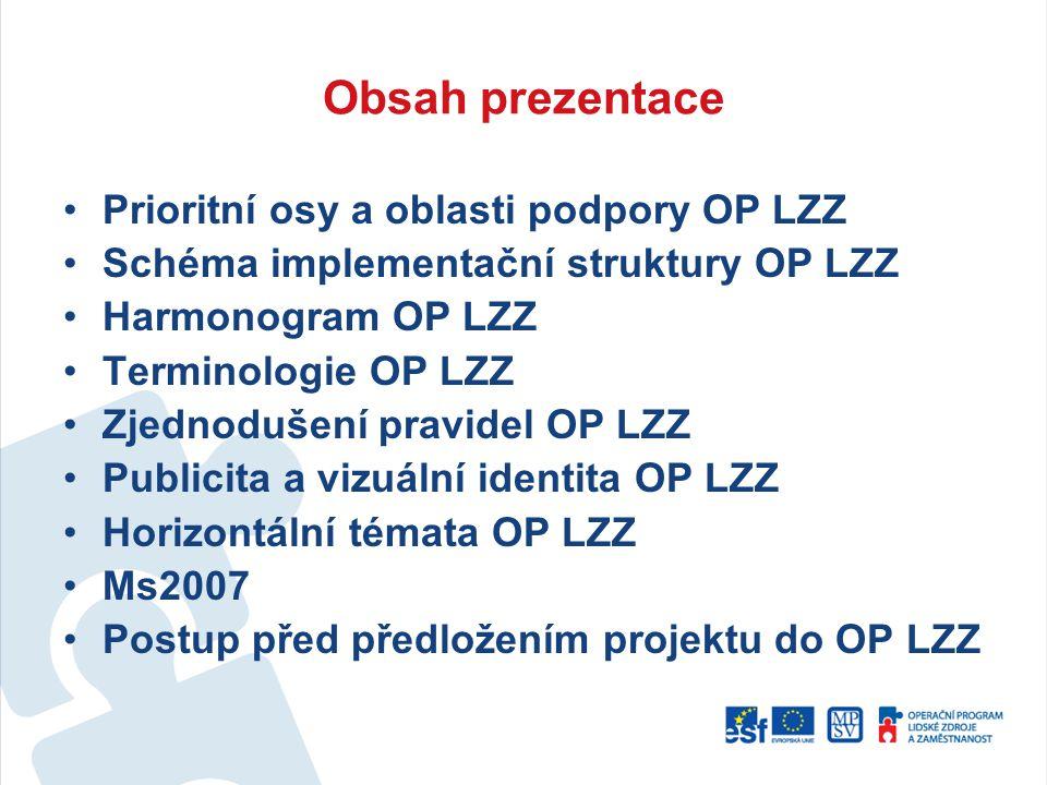 Obsah prezentace Prioritní osy a oblasti podpory OP LZZ Schéma implementační struktury OP LZZ Harmonogram OP LZZ Terminologie OP LZZ Zjednodušení prav