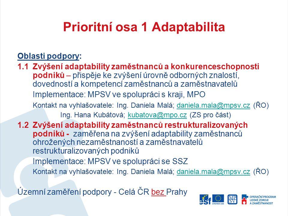 Prioritní osa 1 Adaptabilita Oblasti podpory: 1.1Zvýšení adaptability zaměstnanců a konkurenceschopnosti podniků – přispěje ke zvýšení úrovně odbornýc