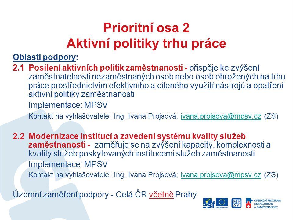 Prioritní osa 2 Aktivní politiky trhu práce Oblasti podpory: 2.1 Posílení aktivních politik zaměstnanosti - přispěje ke zvýšení zaměstnatelnosti nezam