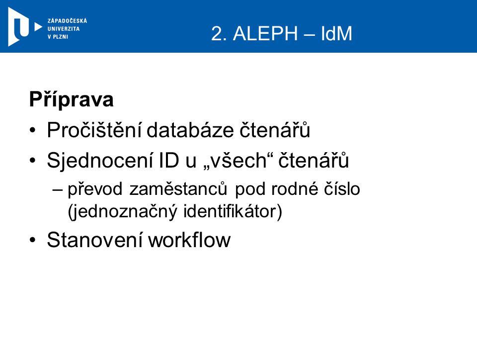 """2. ALEPH – IdM Příprava Pročištění databáze čtenářů Sjednocení ID u """"všech"""" čtenářů –převod zaměstanců pod rodné číslo (jednoznačný identifikátor) Sta"""