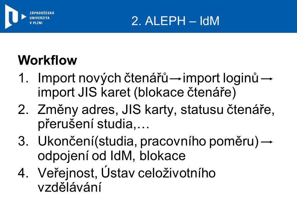 2. ALEPH – IdM Workflow 1.Import nových čtenářů import loginů import JIS karet (blokace čtenáře) 2.Změny adres, JIS karty, statusu čtenáře, přerušení
