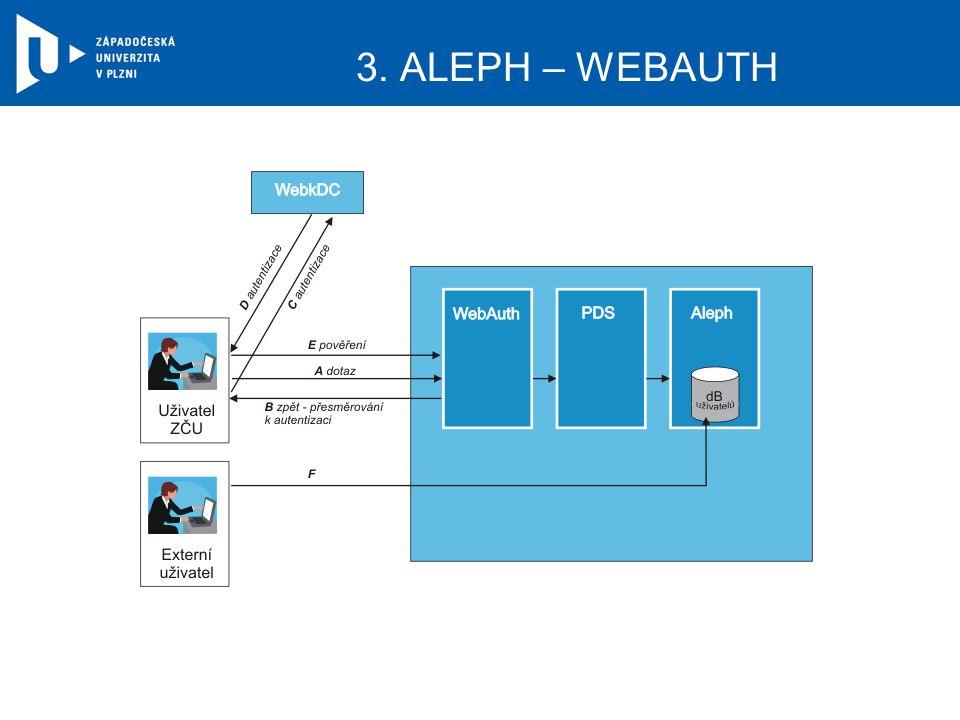 3. ALEPH – WEBAUTH