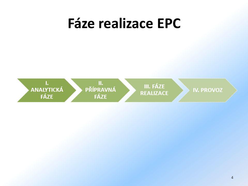 Fáze realizace EPC I. ANALYTICKÁ FÁZE II. PŘÍPRAVNÁ FÁZE III. FÁZE REALIZACE IV. PROVOZ 4