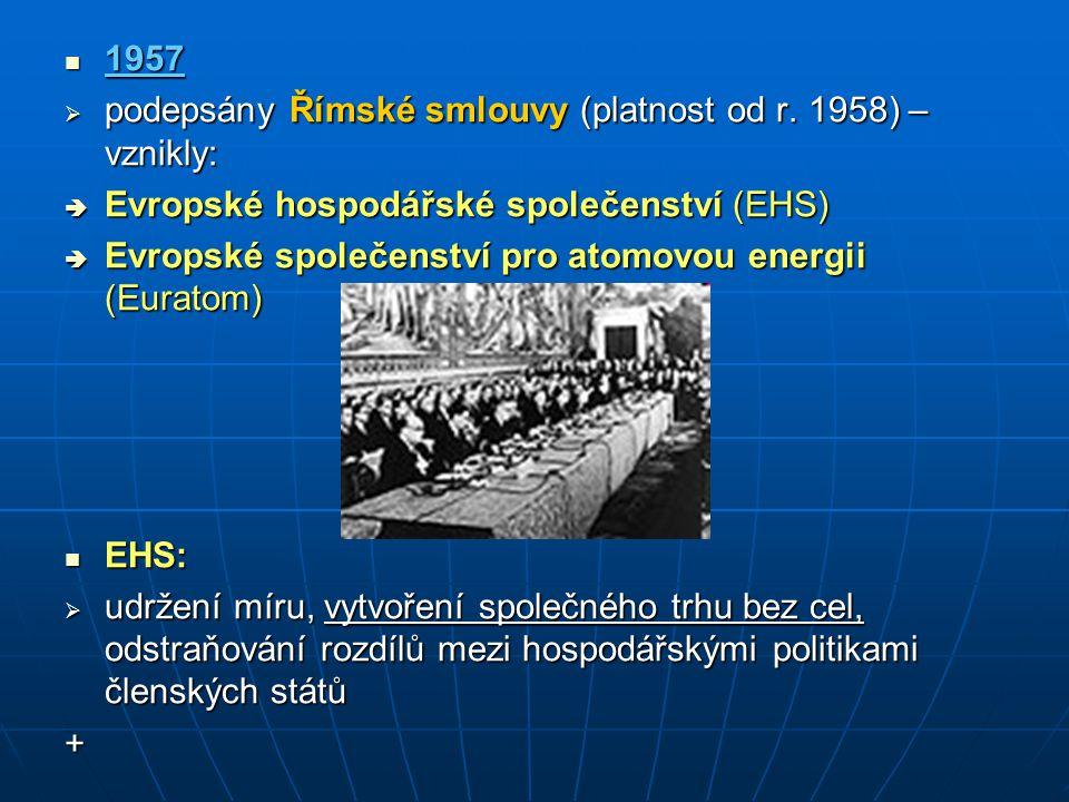 1957 1957  podepsány Římské smlouvy (platnost od r. 1958) – vznikly:  Evropské hospodářské společenství (EHS)  Evropské společenství pro atomovou e