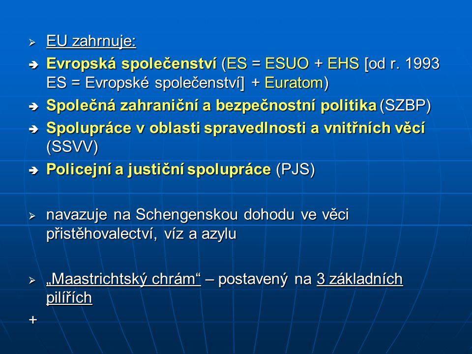 EU zahrnuje:  Evropská společenství (ES = ESUO + EHS [od r. 1993 ES = Evropské společenství] + Euratom)  Společná zahraniční a bezpečnostní politi