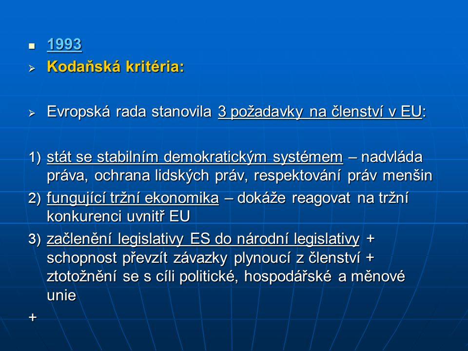 1993 1993  Kodaňská kritéria:  Evropská rada stanovila 3 požadavky na členství v EU: 1) stát se stabilním demokratickým systémem – nadvláda práva, o