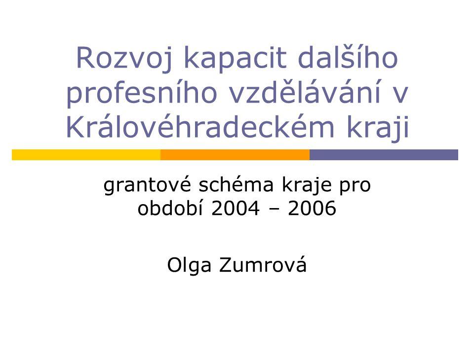 Rozvoj kapacit dalšího profesního vzdělávání v Královéhradeckém kraji grantové schéma kraje pro období 2004 – 2006 Olga Zumrová