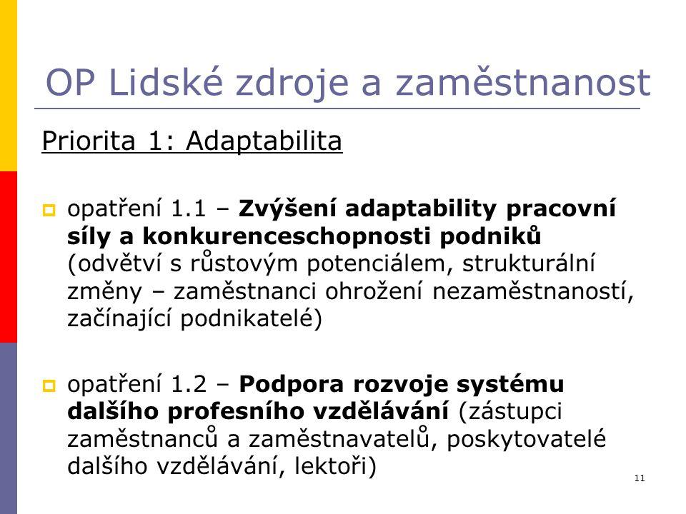 11 OP Lidské zdroje a zaměstnanost Priorita 1: Adaptabilita  opatření 1.1 – Zvýšení adaptability pracovní síly a konkurenceschopnosti podniků (odvětv