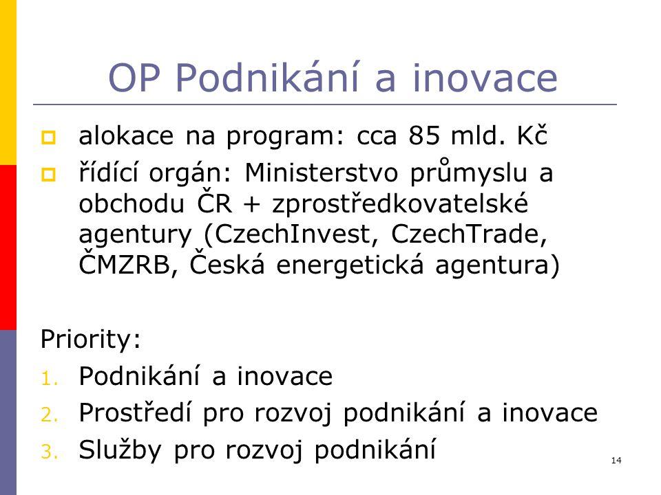 14 OP Podnikání a inovace  alokace na program: cca 85 mld. Kč  řídící orgán: Ministerstvo průmyslu a obchodu ČR + zprostředkovatelské agentury (Czec