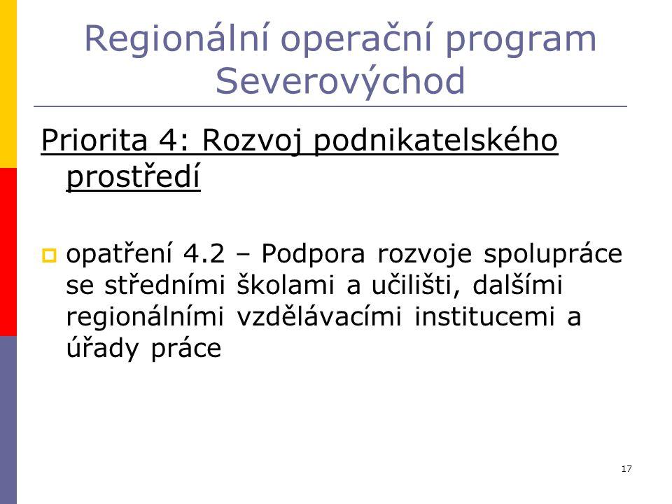 17 Regionální operační program Severovýchod Priorita 4: Rozvoj podnikatelského prostředí  opatření 4.2 – Podpora rozvoje spolupráce se středními školami a učilišti, dalšími regionálními vzdělávacími institucemi a úřady práce