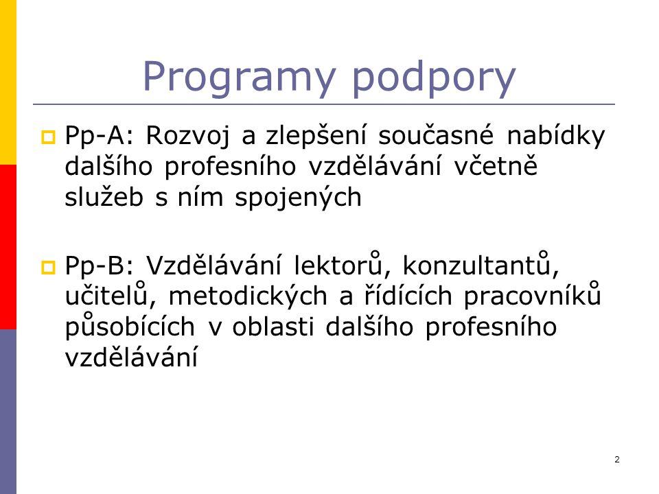 2 Programy podpory  Pp-A: Rozvoj a zlepšení současné nabídky dalšího profesního vzdělávání včetně služeb s ním spojených  Pp-B: Vzdělávání lektorů,