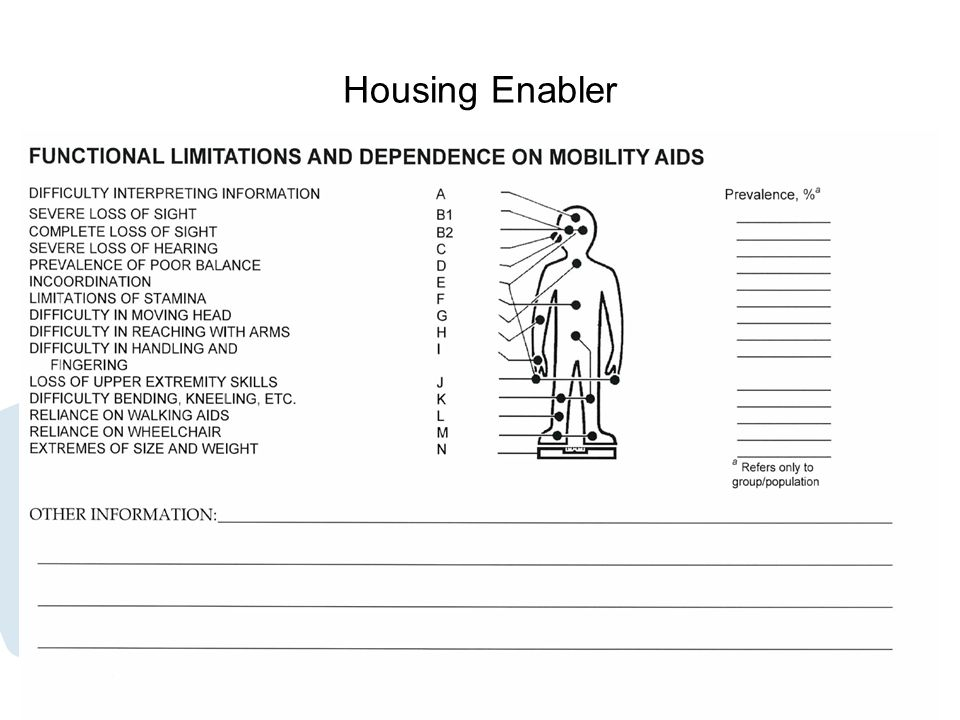 Housing Enabler