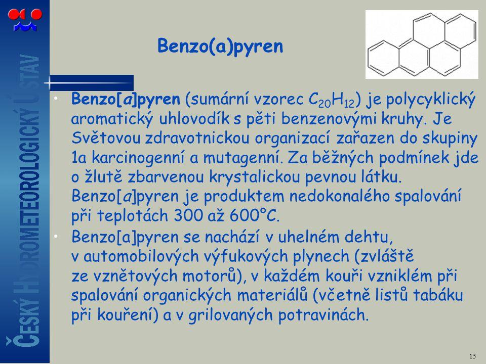 Benzo(a)pyren Benzo[a]pyren (sumární vzorec C 20 H 12 ) je polycyklický aromatický uhlovodík s pěti benzenovými kruhy.