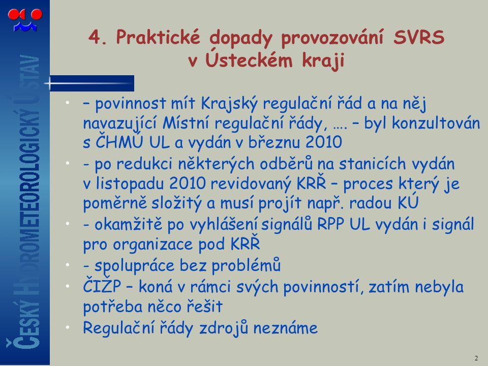 Praktické dopady provozování SVRS v Karlovarském a Libereckém kraji Karlovarský kraj- jen NO 2, SO 2 - nepřekračuje – konzultoval možnosti, zdroje, FTP schránku, zjištění meteorologických podmínek a výhledu – nakonec nic nevydal.