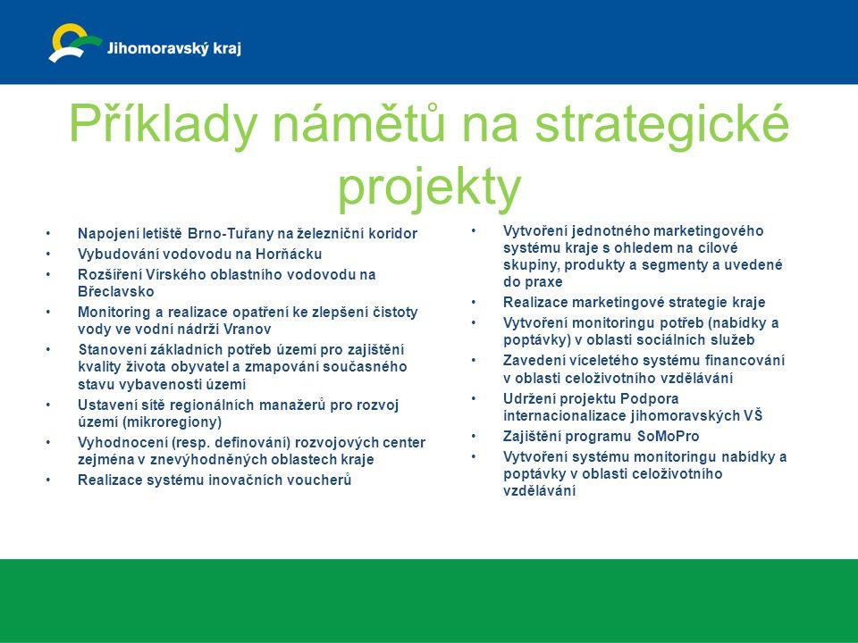 Příklady námětů na strategické projekty Napojení letiště Brno-Tuřany na železniční koridor Vybudování vodovodu na Horňácku Rozšíření Vírského oblastního vodovodu na Břeclavsko Monitoring a realizace opatření ke zlepšení čistoty vody ve vodní nádrži Vranov Stanovení základních potřeb území pro zajištění kvality života obyvatel a zmapování současného stavu vybavenosti území Ustavení sítě regionálních manažerů pro rozvoj území (mikroregiony) Vyhodnocení (resp.
