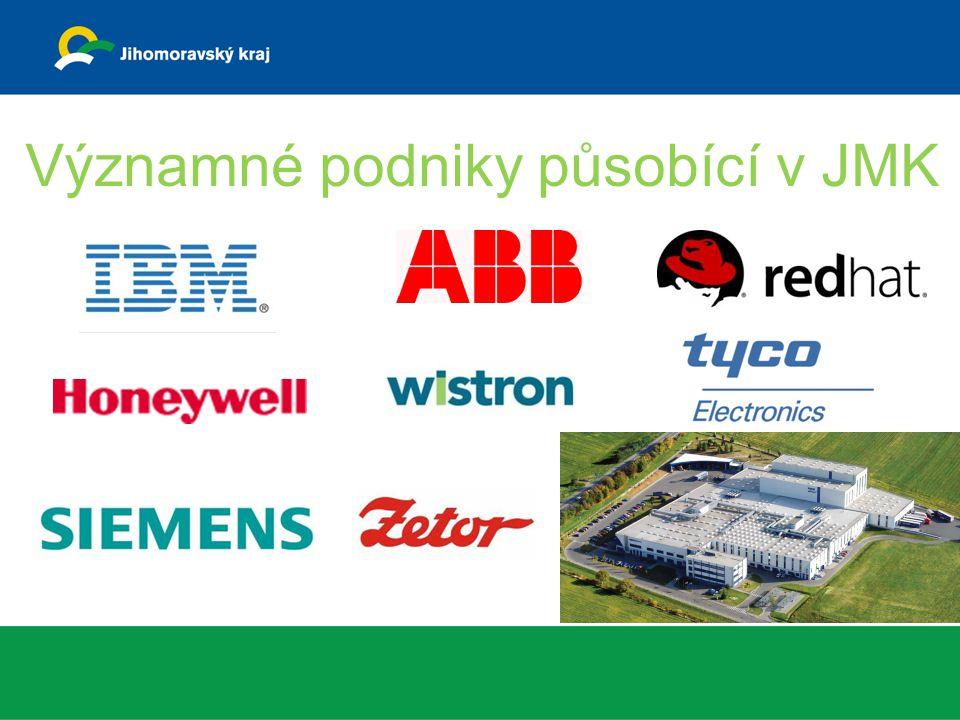 Významné podniky působící v JMK
