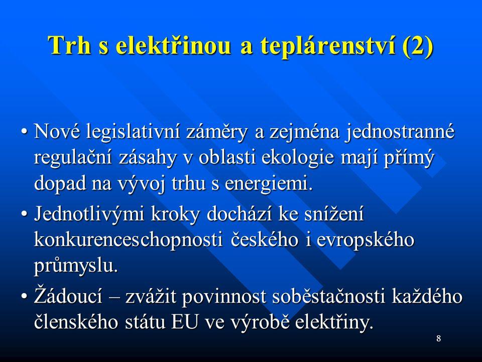 9 Trh s elektřinou a teplárenství (3) Informativní jednosložková cena elektřiny pro KZ v ES ČR (Kč/MWh) – zdroj EGÚ