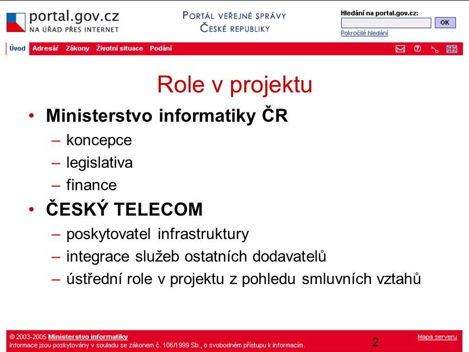 2 Role v projektu Ministerstvo informatiky ČR –koncepce –legislativa –finance ČESKÝ TELECOM –poskytovatel infrastruktury –integrace služeb ostatních d