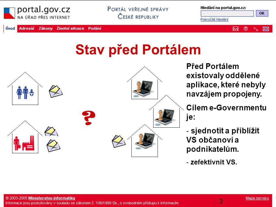 14 Transakční část portálu Poskytování elektronických služeb veřejné správy.