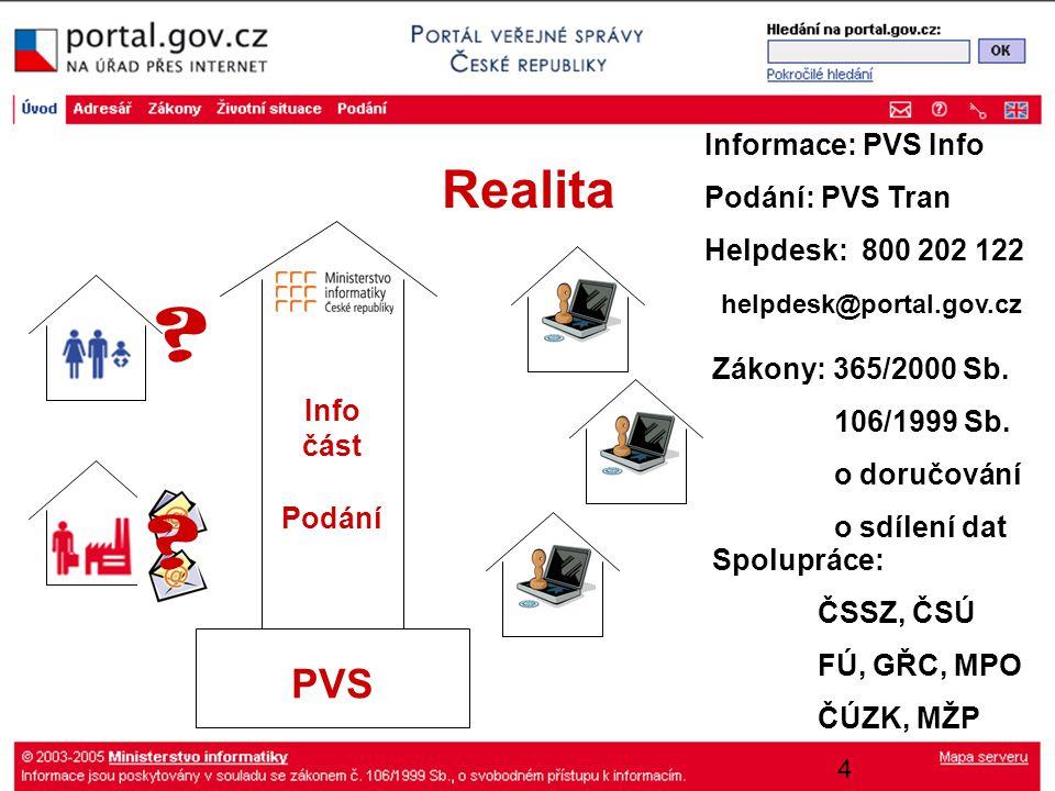 4 Realita Zákony: 365/2000 Sb. 106/1999 Sb. o doručování o sdílení dat PVS Info část Podání ? ? Informace: PVS Info Podání: PVS Tran Helpdesk: 800 202