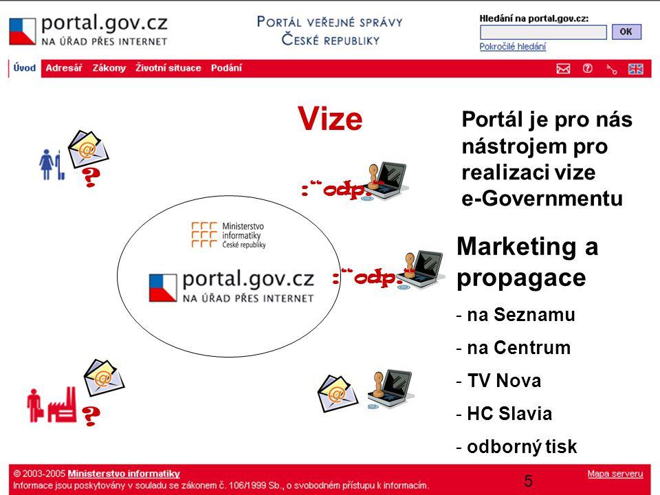 """5 Vize Portál je pro nás nástrojem pro realizaci vize e-Governmentu ? :""""odp."""" Marketing a propagace - na Seznamu - na Centrum - TV Nova - HC Slavia -"""