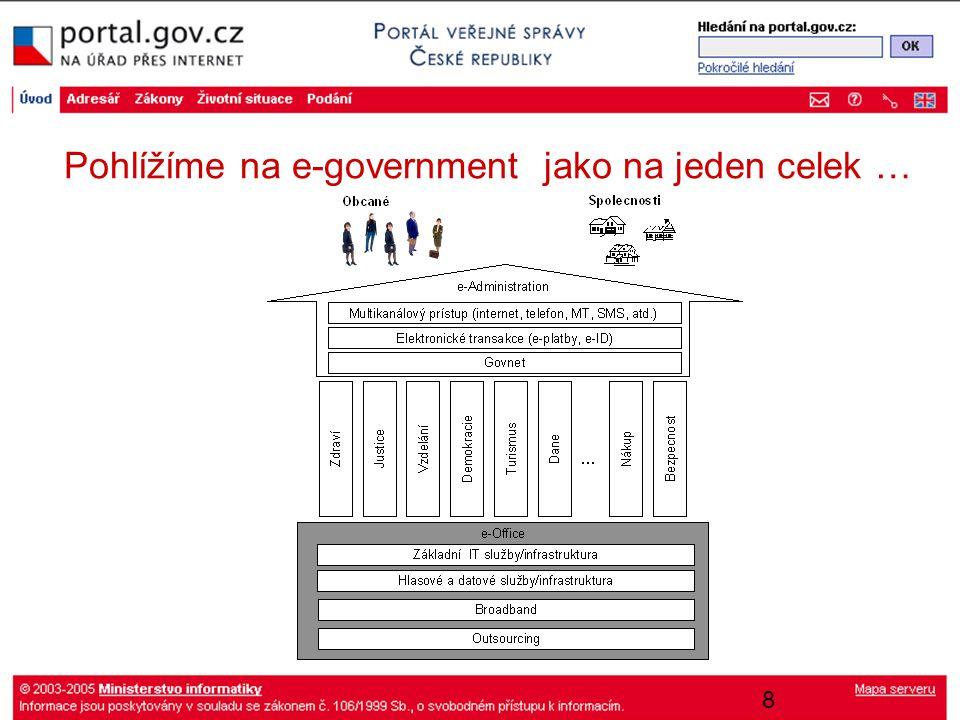 9 Co jedinečného nabízí ČESKÝ TELECOM pro státní správu a veřejnou správu v České republice.