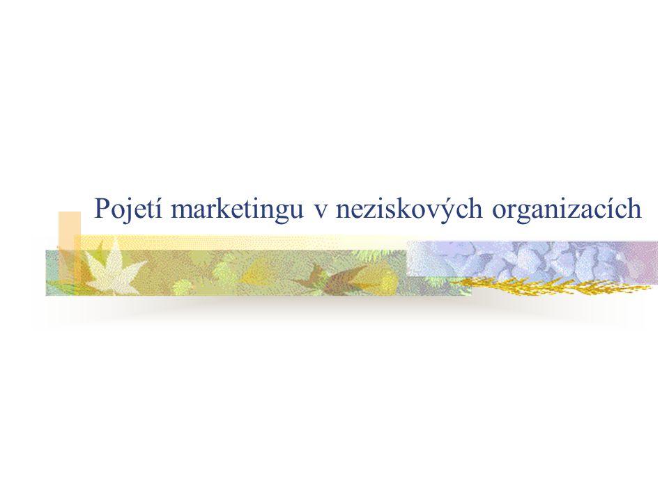 Pojetí marketingu v neziskových organizacích