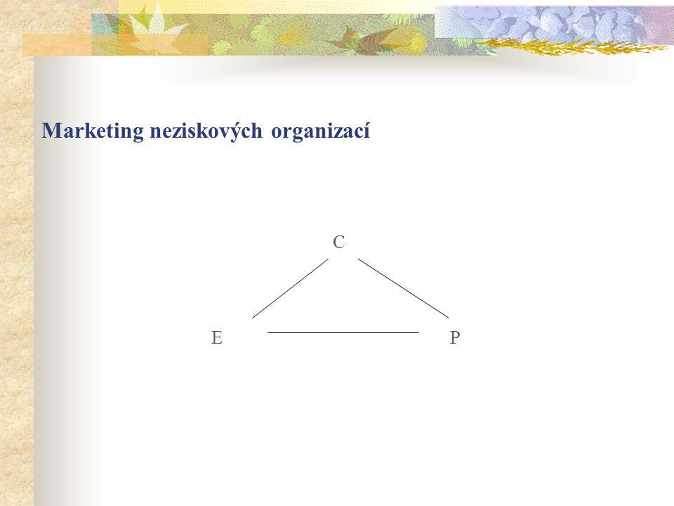 Marketing neziskových organizací C EP