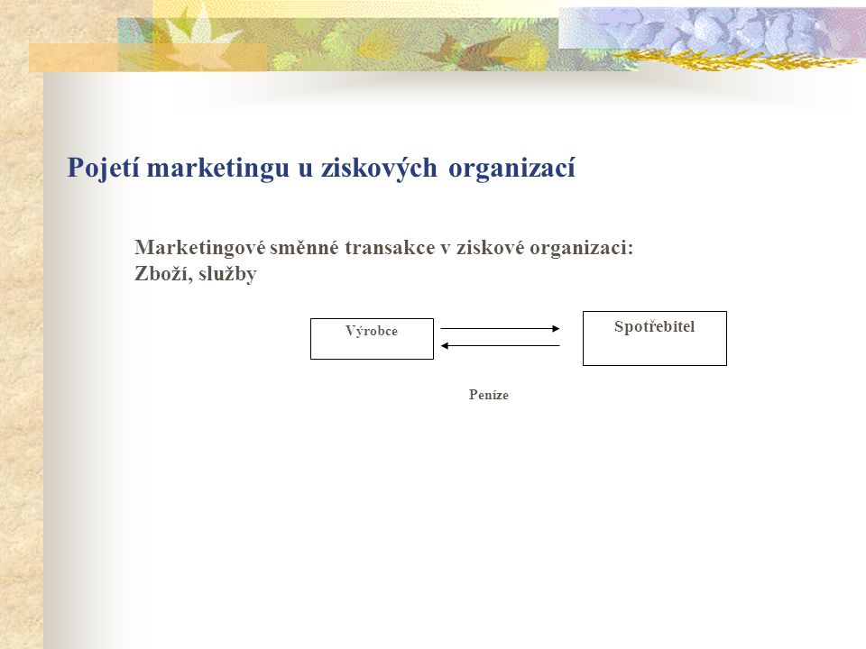 Pojetí marketingu u ziskových organizací Výrobce Spotřebitel Marketingové směnné transakce v ziskové organizaci: Zboží, služby Peníze