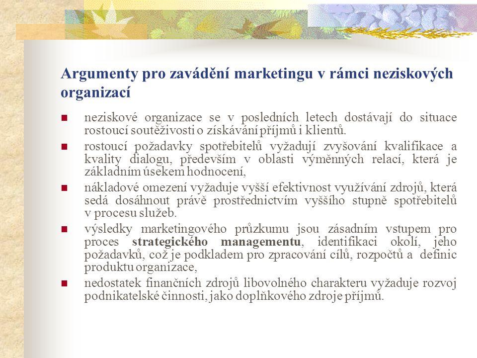 Argumenty pro zavádění marketingu v rámci neziskových organizací neziskové organizace se v posledních letech dostávají do situace rostoucí soutěživosti o získávání příjmů i klientů.