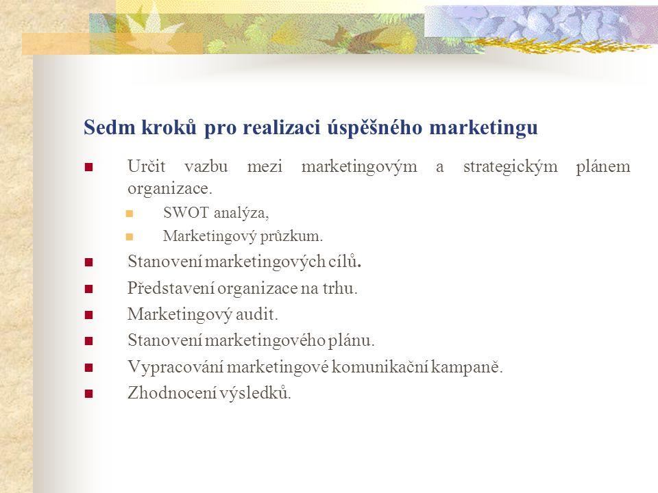 Sedm kroků pro realizaci úspěšného marketingu Určit vazbu mezi marketingovým a strategickým plánem organizace.