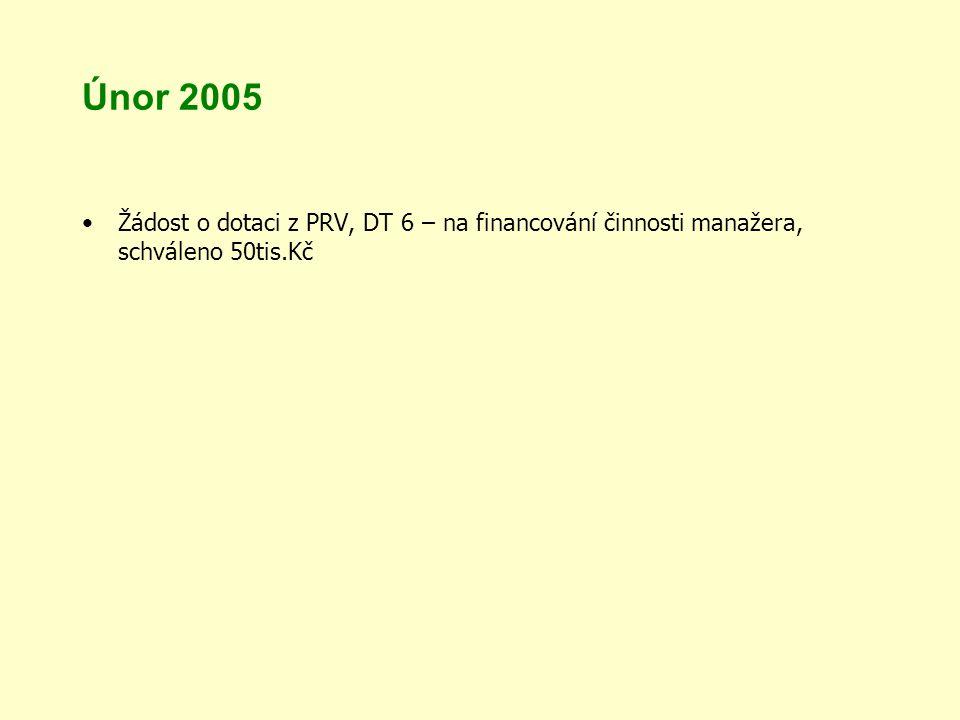 Březen 2005 smlouva s manažerem 161tis.Kč, platba čtvrtletně rozeslány dotazníky obcím – sonda do názorů obcí, potřeb a potřeba zefektivnění komunikace, výsledek: 50%