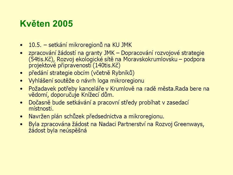 Červen 2005 na úrovni obcí v mikroregionu vázne komunikace a aktivita na náměstí v Moravském Krumlově město poskytlo vitrínu pro informace o mikroregionu zvažuje se příprava prezentace mikroregionu ve spolupráci s Moravským Krumlovem a znojemskými agenturami 30.6.