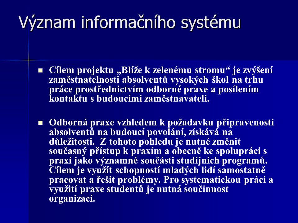 """Význam informačního systému Význam informačního systému Cílem projektu """"Blíže k zelenému stromu"""" je zvýšení zaměstnatelnosti absolventů vysokých škol"""