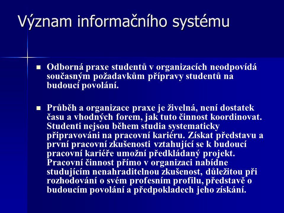Význam informačního systému Význam informačního systému Odborná praxe studentů v organizacích neodpovídá současným požadavkům přípravy studentů na budoucí povolání.