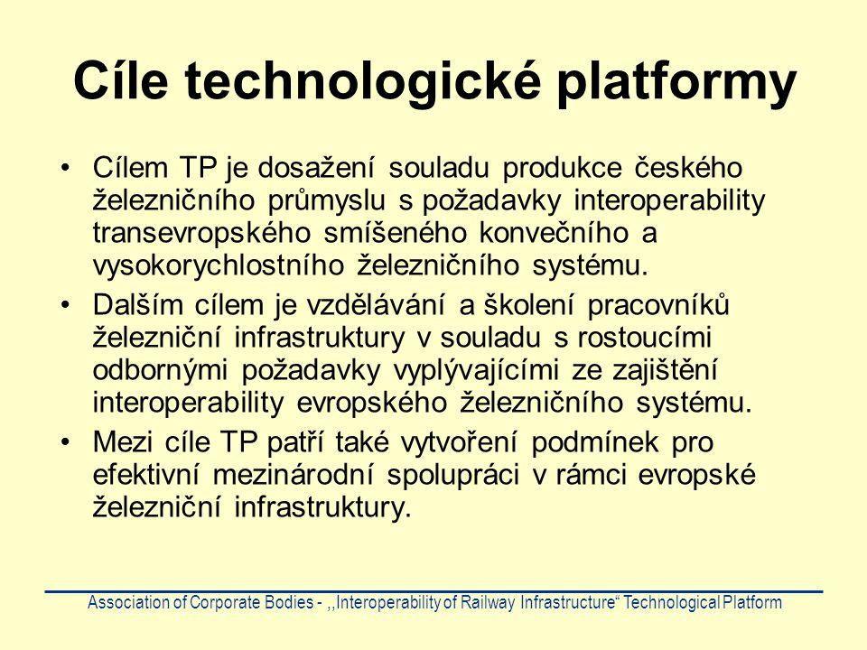Cíle technologické platformy Cílem TP je dosažení souladu produkce českého železničního průmyslu s požadavky interoperability transevropského smíšeného konvečního a vysokorychlostního železničního systému.