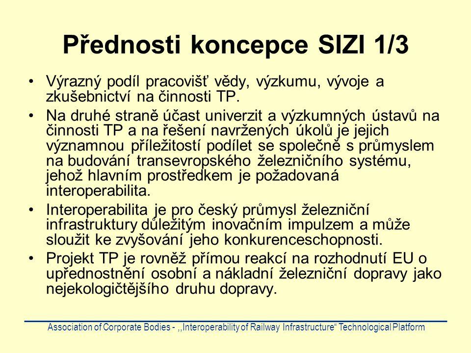 Přednosti koncepce SIZI 2/3 Návaznost průmyslových firem na preferované oblasti průmyslových činností Evropskou unií Současně TP chce nejen respektovat Technické specifikace interoperability a navazující evropské normy či předpisy, ale chce se podílet na jejich zpracování v rámci evropských skupin expertů.