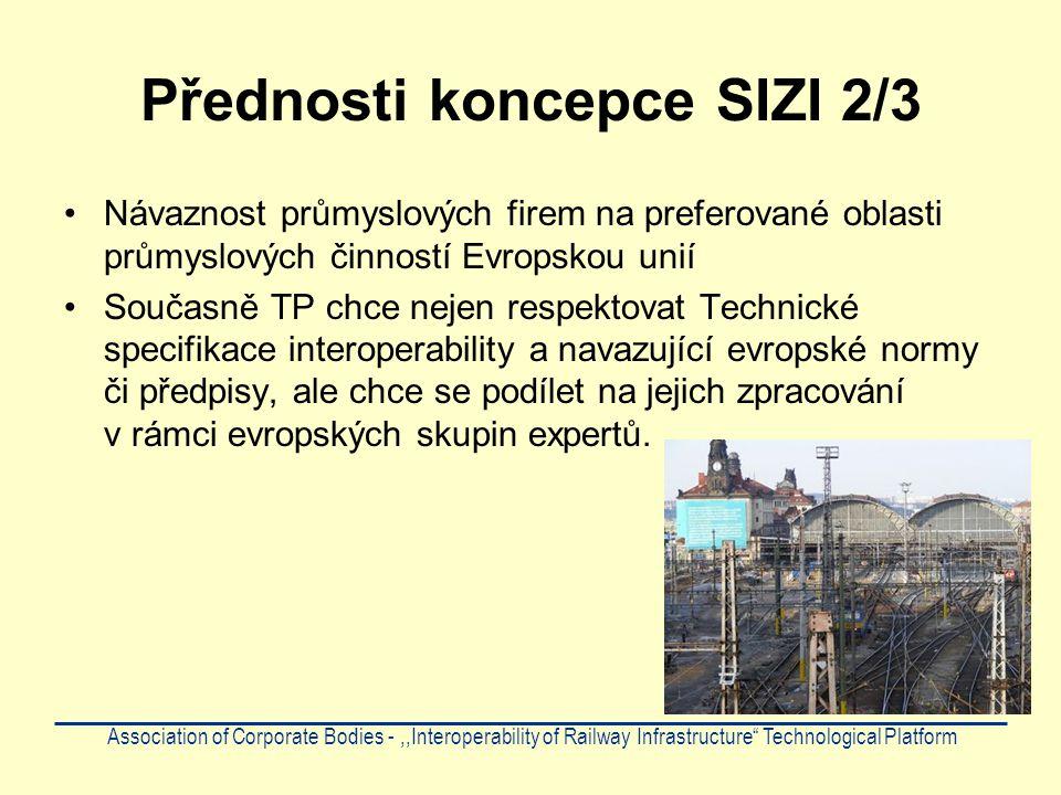 Přednosti koncepce SIZI 3/3 Využití výsledků Evropských projektů: INNOTRACK, EUROPACK, RAILENERGY, EURO-INTERLOCKING je další výhodou.