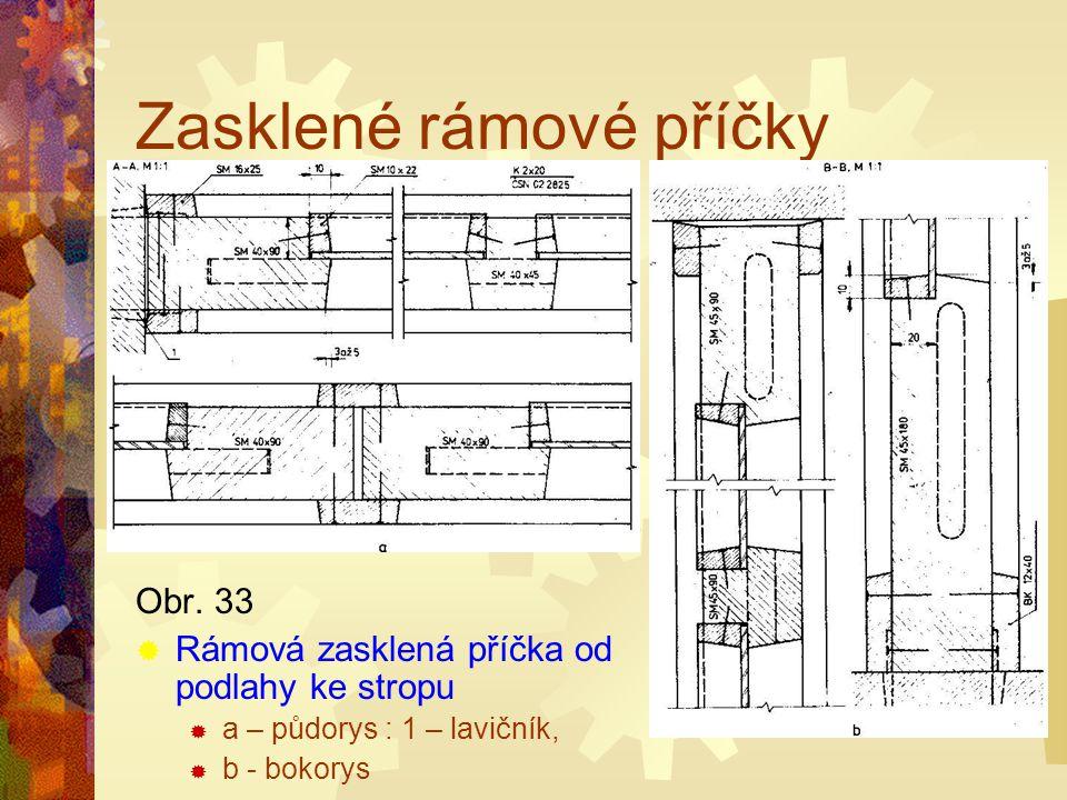 4.1.5Zasklené rámové příčky PPříčky osvětlují prostor, který předělují, nebo opticky spojují dva a více předělených prostorů. Často se používají v p