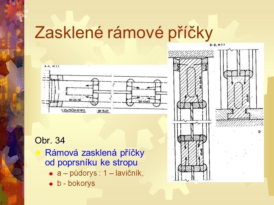 Zasklené rámové příčky Obr. 33 RRámová zasklená příčka od podlahy ke stropu aa – půdorys : 1 – lavičník, bb - bokorys