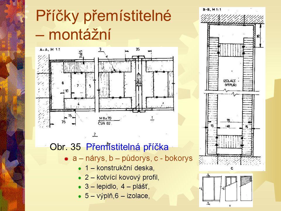 4.1.6Příčky přemístitelné – montážní (obr. 35 – viz obrázek na následující straně) SSoučasný trend kultury bydlení vyžaduje umožnit v bytě různé úpr