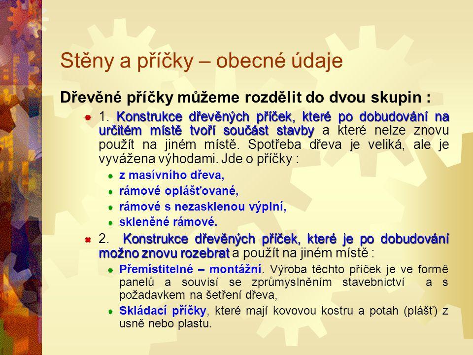 Zasklené rámové příčky Obr.